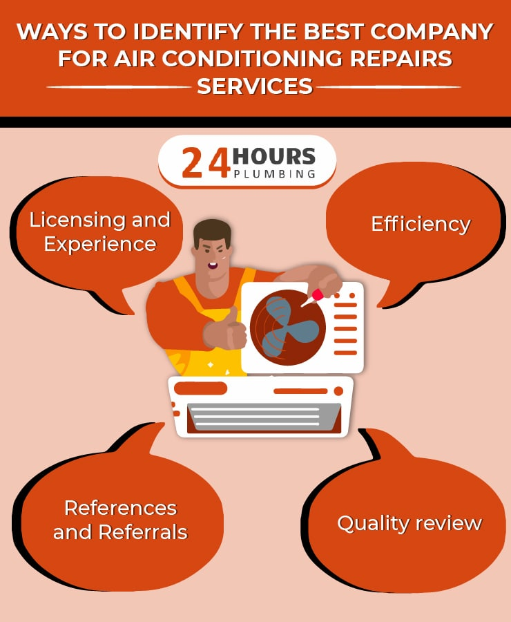Ways To Identify The Best Company For Air Conditioning Repairs Services